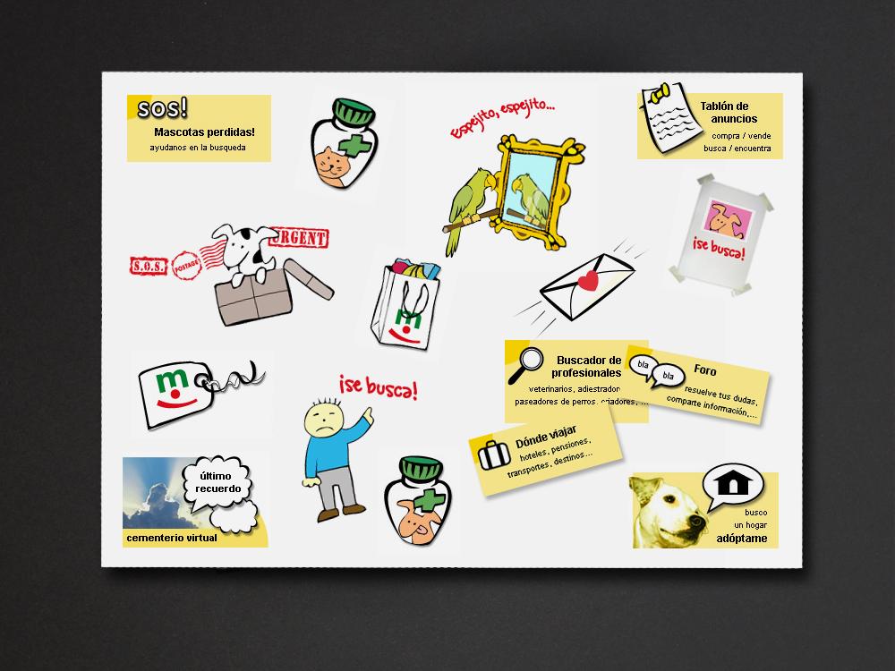 web-ibermascotas3